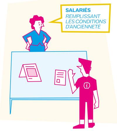Financement de la transition professionnelle